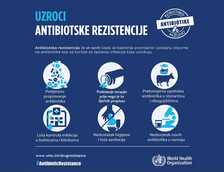 antibiotske